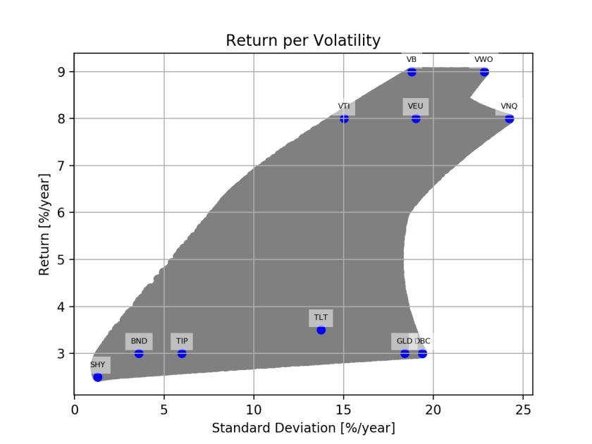 efficient-portfolio-2